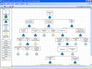 Fault Tree Diagram & other tools
