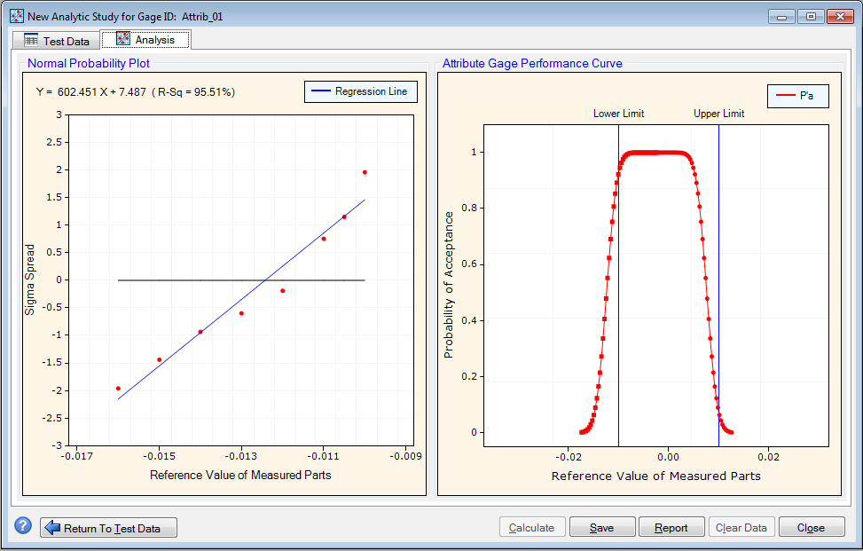 Attribute GRR- Analytic Method - Gage Performance Curve:Click to view more images