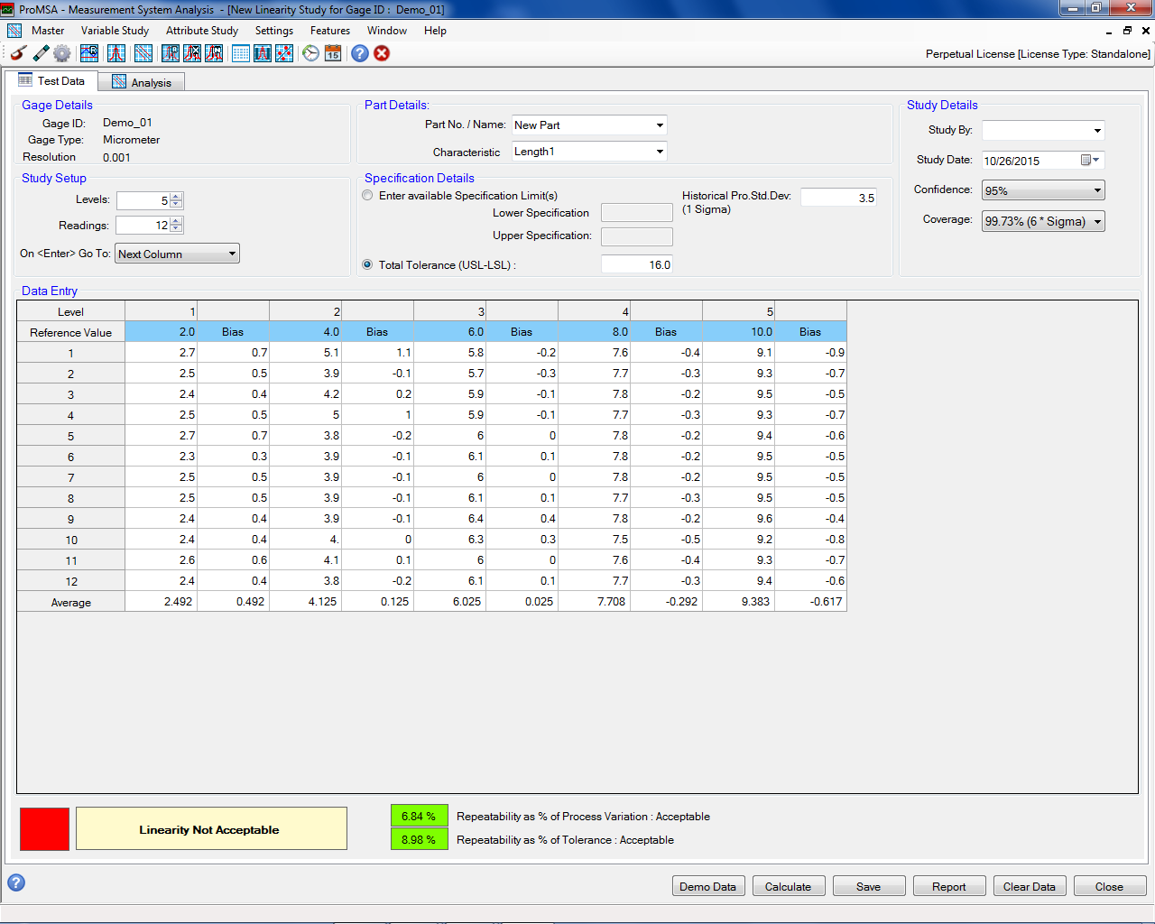 ProMSA: Variable Studies: Linearity Study Data Entry Screen