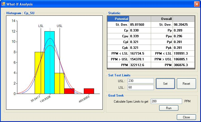Process Capability Wizard Screen showing What-If Analysis feature